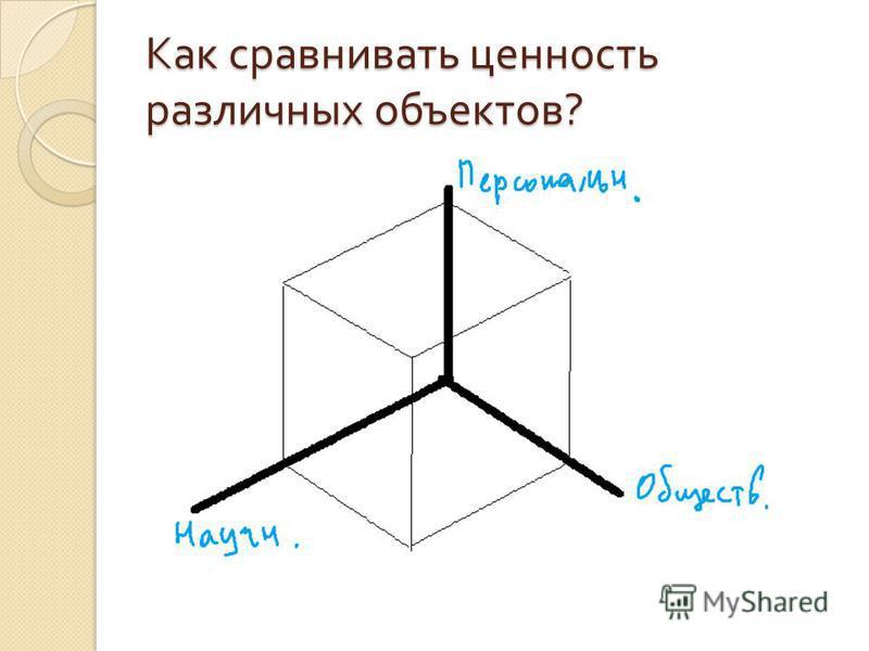 Как сравнивать ценность различных объектов ?