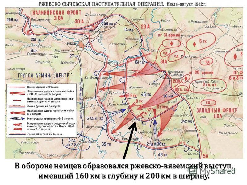 В обороне немцев образовался ржевско-вяземский выступ, имевший 160 км в глубину и 200 км в ширину.