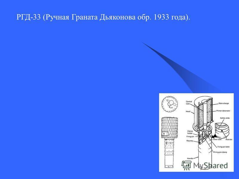 РГД-33 (Ручная Граната Дьяконова обр. 1933 года).