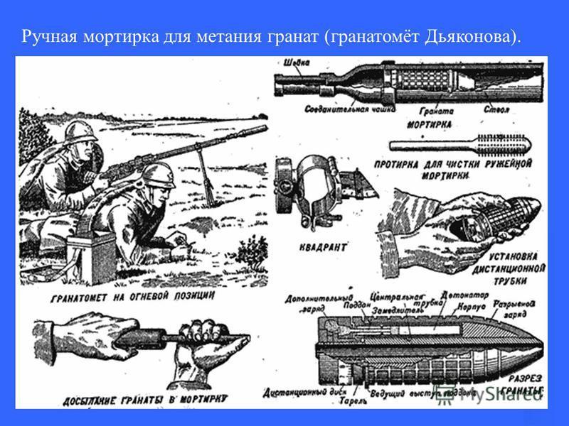 Ручная мортирка для метания гранат (гранатомёт Дьяконова).