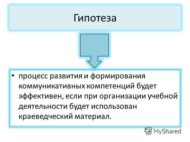 Гипотеза процесс развития и формирования коммуникативных компетенций будет эффективен, если при организации учебной деятельности будет использован краеведческий материал.