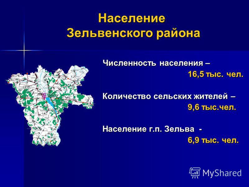 Население Зельвенского района Численность населения – Численность населения – 16,5 тыс. чел. 16,5 тыс. чел. Количество сельских жителей – Количество сельских жителей – 9,6 тыс.чел. 9,6 тыс.чел. Население г.п. Зельва - Население г.п. Зельва - 6,9 тыс.