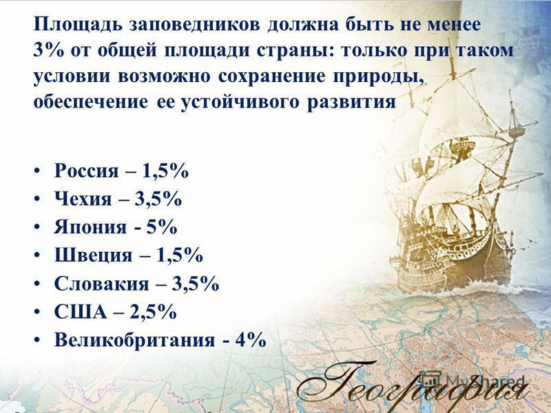 Площадь заповедников должна быть не менее 3% от общей площади страны: только при таком условии возможно сохранение природы, обеспечение ее устойчивого развития Россия – 1,5% Чехия – 3,5% Япония - 5% Швеция – 1,5% Словакия – 3,5% США – 2,5% Великобрит