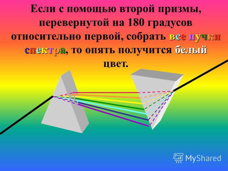все пучки спектра белый Если с помощью второй призмы, перевернутой на 180 градусов относительно первой, собрать все пучки спектра, то опять получится белый цвет.