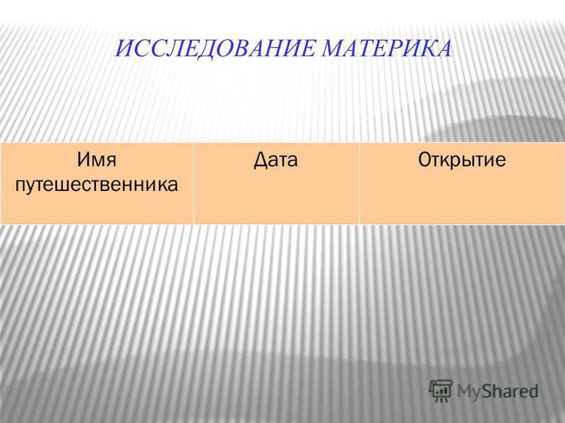 ИССЛЕДОВАНИЕ МАТЕРИКА Имя путешественника Дата Открытие