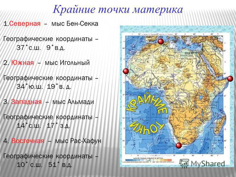 Крайние точки материка 1. Северная – мыс Бен-Секка Географические координаты – 37˚с.ш. 9˚в.д. 2. Южная – мыс Игольный Географические координаты – 34˚ю.ш. 19˚в. д. 3. Западная – мыс Альмади Географические координаты – 14˚с.ш. 17˚ з.д. 4. Восточная – м