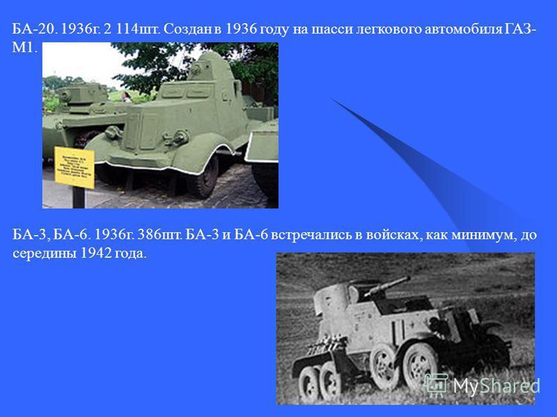 БА-20. 1936 г. 2 114 шт. Создан в 1936 году на шасси легкового автомобиля ГАЗ- М1. БА-3, БА-6. 1936 г. 386 шт. БА-3 и БА-6 встречались в войсках, как минимум, до середины 1942 года.