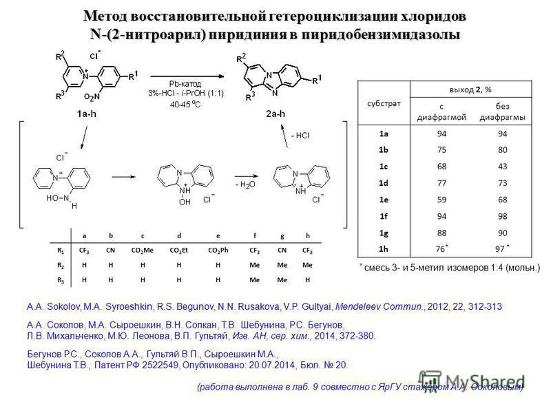 abcdefgh R1R1 CF 3 CNCO 2 MeCO 2 EtCO 2 PhCF 3 CNCF 3 R2R2 HHHHHMe R3R3 HHHHH H субстрат выход 2, % с диафрагмой без диафрагмы 1a94 1b757580 1c6843 1d773 1e5968 1f9498 1g8890 1h1h76 * 97 * * смесь 3- и 5-метил изомеров 1:4 (мольн.) Метод восстановите
