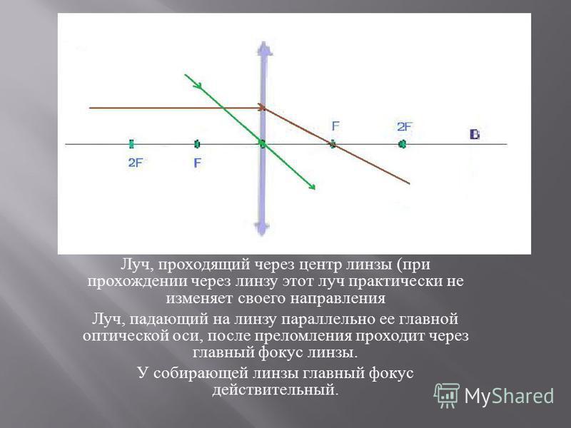 Луч, проходящий через центр линзы ( при прохождении через линзу этот луч практически не изменяет своего направления Луч, падающий на линзу параллельно ее главной оптической оси, после преломления проходит через главный фокус линзы. У собирающей линзы