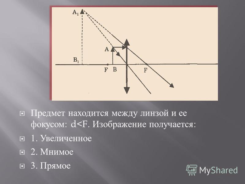 Предмет находится между линзой и ее фокусом : d