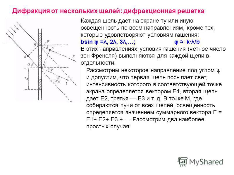 Дифракция от нескольких щелей: дифракционная решетка Каждая щель дает на экране ту или иную освещенность по всем направлениям, кроме тех, которые удовлетворяют условиям гашения: bsin φ =λ, 2λ, 3λ,…;φ k·λ/b В этих направлениях условия гашения (четное