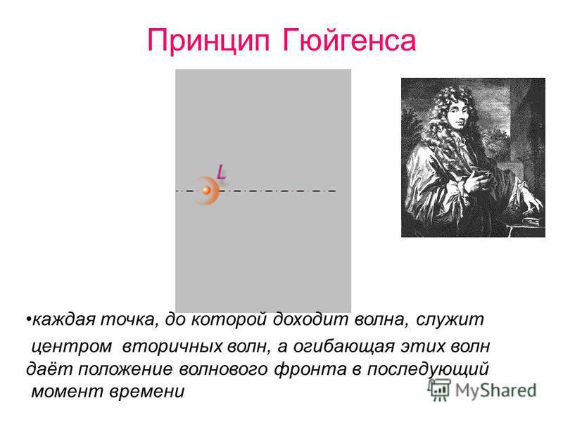 Принцип Гюйгенса каждая точка, до которой доходит волна, служит центром вторичных волн, а огибающая этих волн даёт положение волнового фронта в последующий момент времени