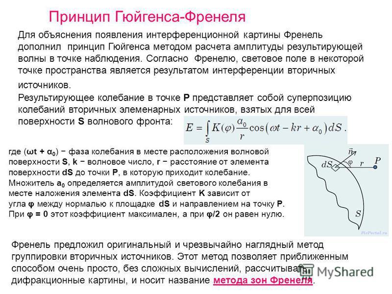 Для объяснения появления интерференционной картины Френель дополнил принцип Гюйгенса методом расчета амплитуды результирующей волны в точке наблюдения. Согласно Френелю, световое поле в некоторой точке пространства является результатом интерференции