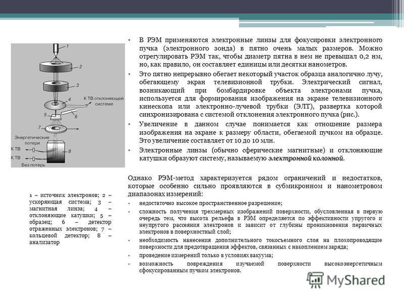 1 – источник электронов; 2 – ускоряющая система; 3 – магнитная линза; 4 – отклоняющие катушки; 5 – образец; 6 – детектор отраженных электронов; 7 – кольцевой детектор; 8 – анализатор В РЭМ применяются электронные линзы для фокусировки электронного пу