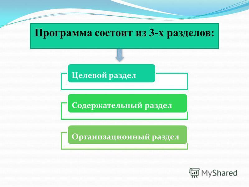 Программа состоит из 3-х разделов: