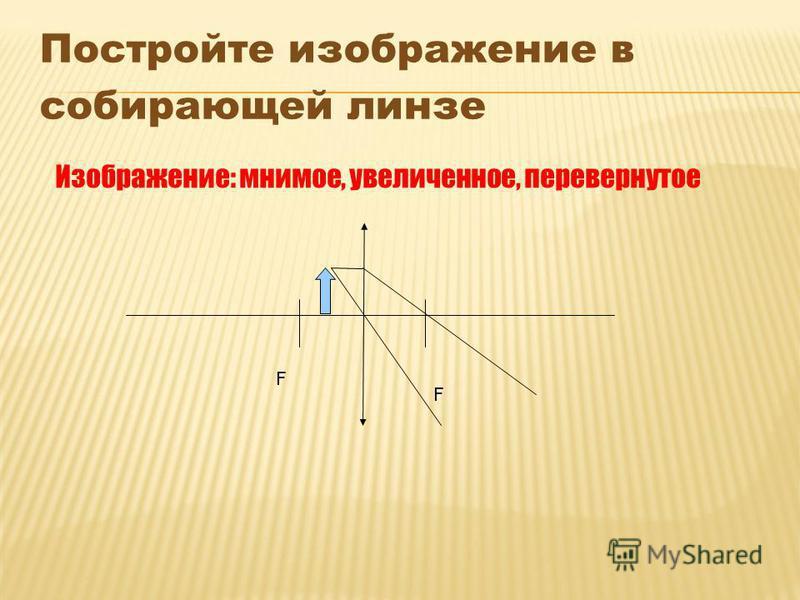 Постройте изображение в собирающей линзе Изображение: мнимое, увеличенное, перевернутое F F
