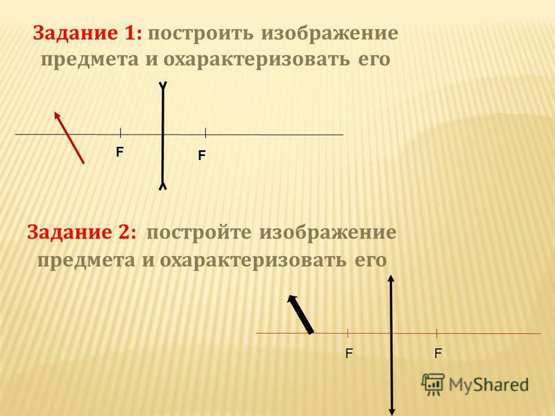 Задание 1: построить изображение предмета и охарактеризовать его F F Задание 2: постройте изображение предмета и охарактеризовать его FF