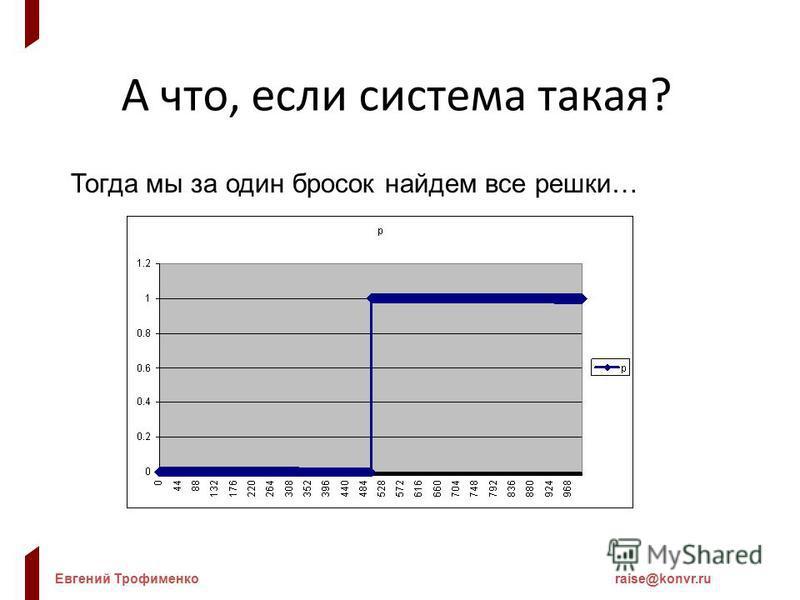 Евгений Трофименкоraise@konvr.ru А что, если система такая? Тогда мы за один бросок найдем все решки…