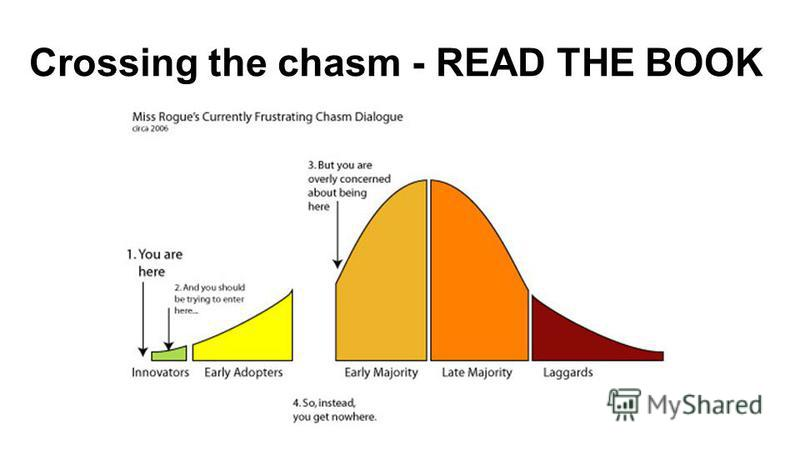 Crossing the chasm - READ THE BOOK