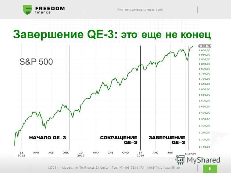 Компания для ваших инвестиций 127051, г. Москва, ул. Трубная, д. 23, стр. 2 | Тел.: +7 (495) 783 91 73 | info@ffin.ru | www.ffin.ru 6 Завершение QE-3: это еще не конец S&P 500