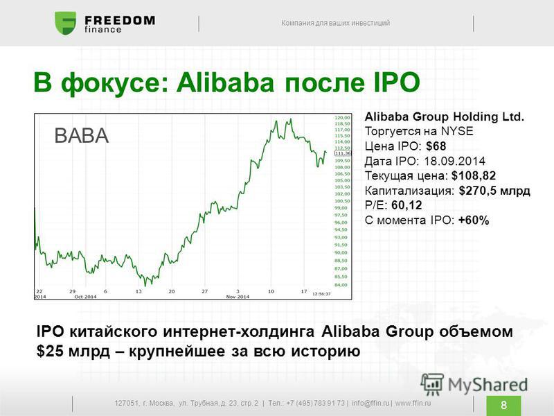 Компания для ваших инвестиций 127051, г. Москва, ул. Трубная, д. 23, стр. 2 | Тел.: +7 (495) 783 91 73 | info@ffin.ru | www.ffin.ru 8 В фокусе: Alibaba после IPO IPO китайского интернет-холдинга Alibaba Group объемом $25 млрд – крупнейшее за всю исто