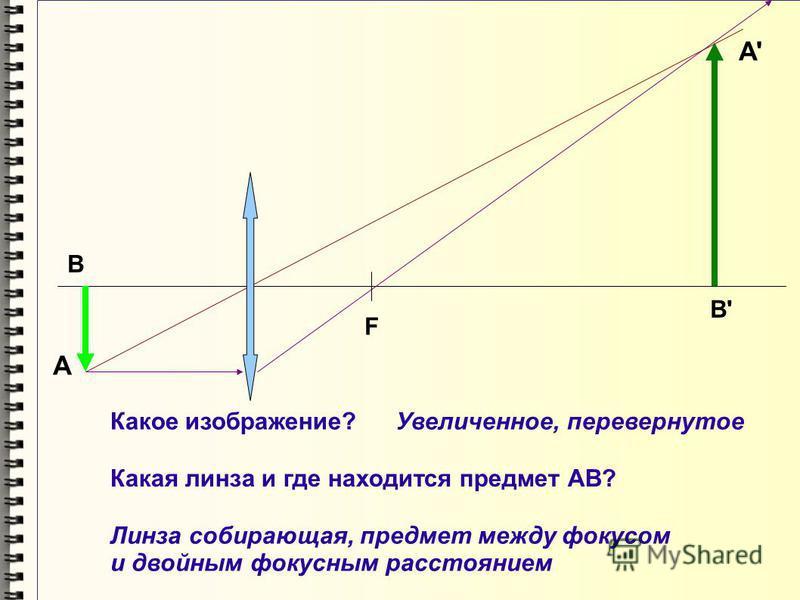 A B A' B' Какое изображение?Увеличенное, перевернутое Какая линза и где находится предмет АВ? Линза собирающая, предмет между фокусом и двойным фокусным расстоянием F