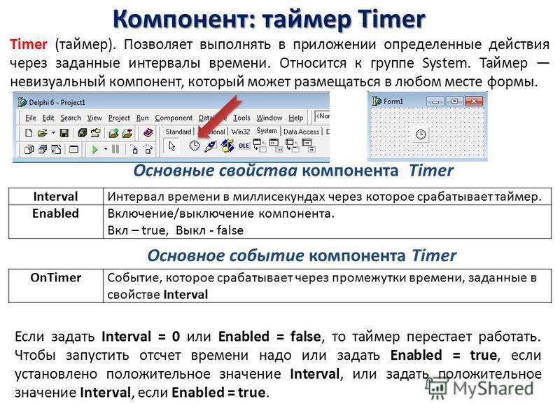 Компонент: таймер Timer Timer (таймер). Позволяет выполнять в приложении определенные действия через заданные интервалы времени. Относится к группе System. Таймер невизуальный компонент, который может размещаться в любом месте формы. Основные свойств