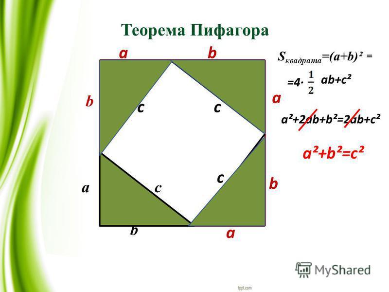 Теорема Пифагора b a c b а b b a a cc c S квадрата =(a+b)² = =4· ab+c² a²+2ab+b²=2ab+c² a²+b²=c²