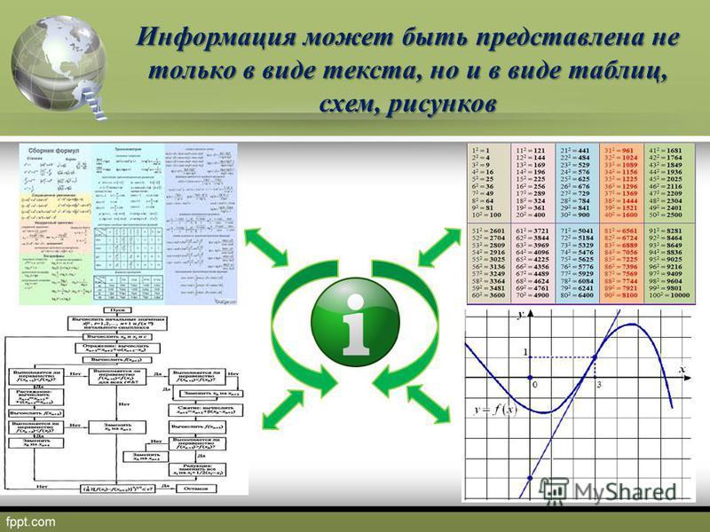 Информация может быть представлена не только в виде текста, но и в виде таблиц, схем, рисунков