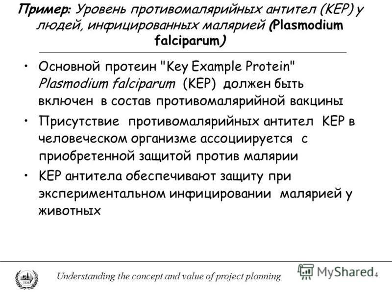 4 Understanding the concept and value of project planning Пример : Уровень противомалярийных антител (KEP) у людей, инфицированных малярией (Plasmodium falciparum) Основной протеин