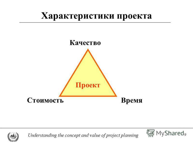 9 Understanding the concept and value of project planning Характеристики проекта Проект Качество Время Стоимость