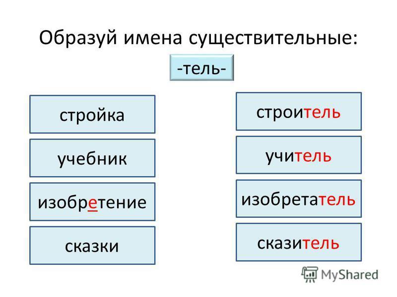 Образуй имена существителльные: -телль- стройка учебник изобретение сказки строителль учителль изобретателль сказителль