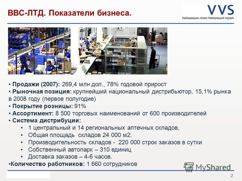 2 Презентация VVS _ Дата ВВС-ЛТД. Показатели бизнеса. Продажи (2007): 269,4 млн дол., 78% годовой прирост Рыночная позиция: крупнейший национальный дистрибьютор, 15,1% рынка в 2008 году (первое полугодие) Покрытие розницы: 91% Ассортимент: 8 500 торг