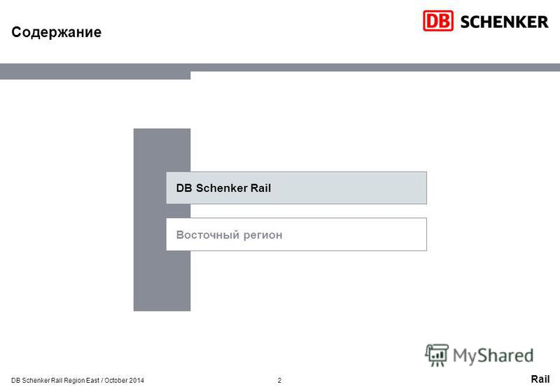 Rail Содержание DB Schenker Rail Восточный регион DB Schenker Rail Region East / October 20142