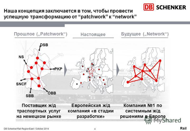 Rail 4 Прошлое (Patchwork) Настоящее Будущее (Network) Поставщик ж/д транспортных услуг на немецком рынке Европейская ж/д компания «в стадии разработки» Компания 1 по системным ж/д решениям в Европе PKP SNCF SBB ÖBB NS DSB Наша концепция заключается