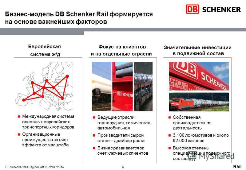 Rail 6 Бизнес-модель DB Schenker Rail формируется на основе важнейших факторов Международная система основных европейских транспортных коридоров Организационные преимущества за счет эффекта от масштаба Европейская система ж/д Фокус на клиентов и на о