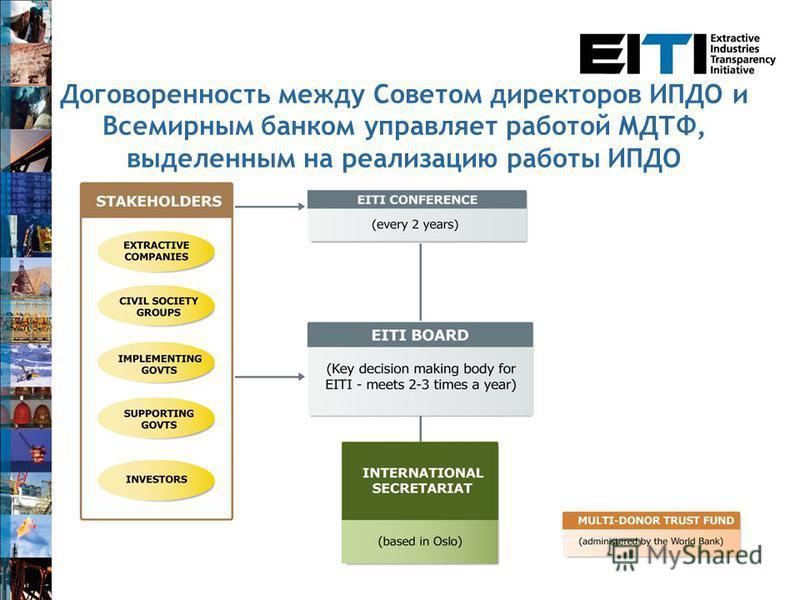 Договоренность между Советом директоров ИПДО и Всемирным банком управляет работой МДТФ, выделенным на реализацию работы ИПДО