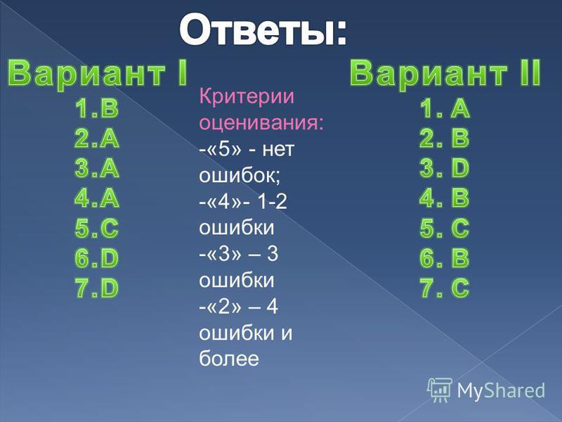Критерии оценивания: -«5» - нет ошибок; -«4»- 1-2 ошибки -«3» – 3 ошибки -«2» – 4 ошибки и более
