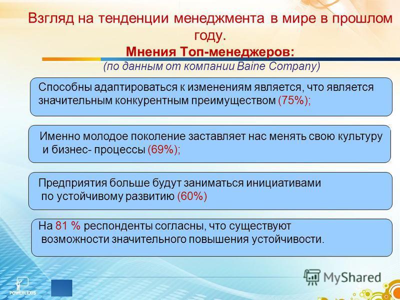 3 Взгляд на тенденции менеджмента в мире в прошлом году. Мнения Топ-менеджеров: (по данным от компании Baine Company) Способны адаптироваться к изменениям является, что является значительным конкурентным преимуществом (75%); Именно молодое поколение