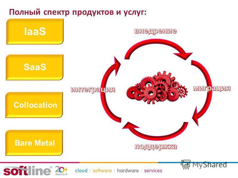 Полный спектр продуктов и услуг: IaaS SaaS Collocation Bare Metal