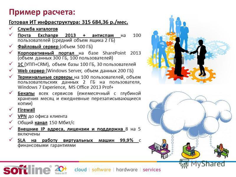 Пример расчета: Готовая ИТ инфраструктура: 315 684,36 р./мес. Служба каталогов Почта Exchange 2013 + антиспам на 100 пользователей (средний объем ящика 2 ГБ) Файловый сервер (объем 500 ГБ) Корпоративный портал на базе SharePoint 2013 (объем данных 30