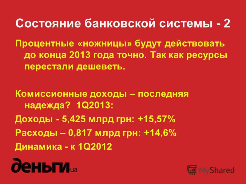 Процентные «ножницы» будут действовать до конца 2013 года точно. Так как ресурсы перестали дешеветь. Комиссионные доходы – последняя надежда? 1Q2013: Доходы - 5,425 млрд грн: +15,57% Расходы – 0,817 млрд грн: +14,6% Динамика - к 1Q2012 Состояние банк