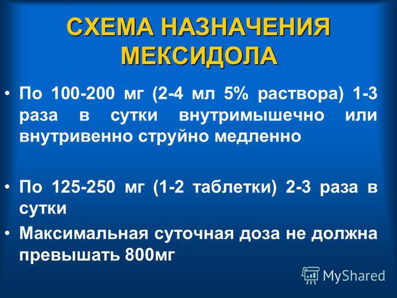 СХЕМА НАЗНАЧЕНИЯ МЕКСИДОЛА По 100-200 мг (2-4 мл 5% раствора) 1-3 раза в сутки внутримышечно или внутривенно струйно медленно По 125-250 мг (1-2 таблетки) 2-3 раза в сутки Максимальная суточная доза не должна превышать 800 мг