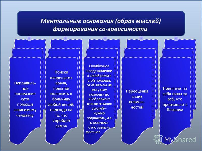 3 советская больница саратов официальный сайт кардиология
