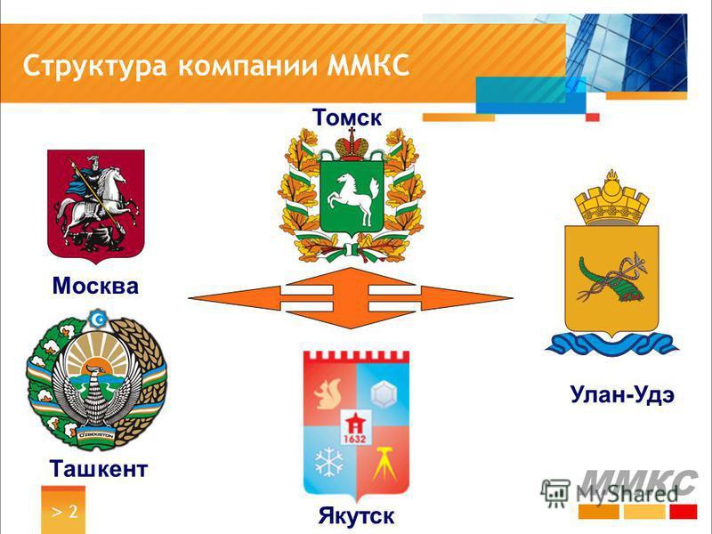Томск Ташкент Улан-Удэ Якутск ММКС > 2 Москва Структура компании ММКС