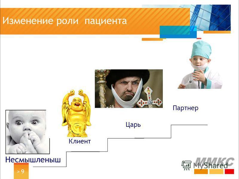 Изменение роли пациента Несмышленыш > 9> 9 Клиент Царь Партнер ММКС