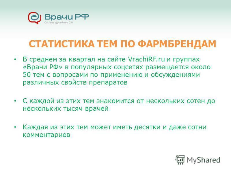 СТАТИСТИКА ТЕМ ПО ФАРМБРЕНДАМ В среднем за квартал на сайте VrachiRF.ru и группах «Врачи РФ» в популярных соцсетях размещается около 50 тем с вопросами по применению и обсуждениями различных свойств препаратов С каждой из этих тем знакомится от неско