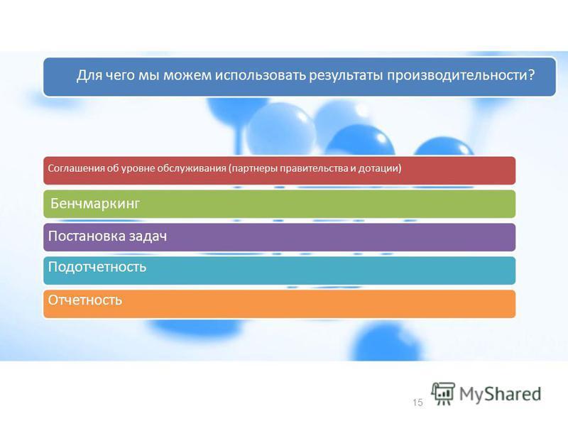 Для чего мы можем использовать результаты производительности? Соглашения об уровне обслуживания (партнеры правительства и дотации) Постановка задач Подотчетность Отчетность 15 Бенчмаркинг