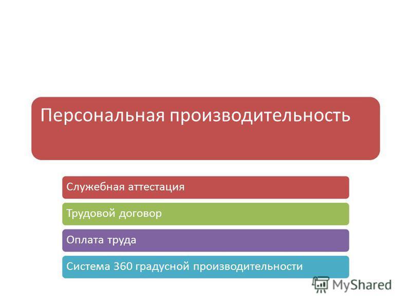 Персональная производительность Служебная аттестация Трудовой договор Оплата труда Система 360 градусной производительности