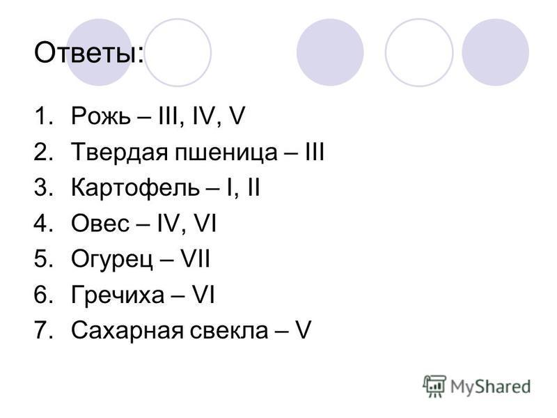 Ответы: 1. Рожь – III, IV, V 2. Твердая пшеница – III 3. Картофель – I, II 4. Овес – IV, VI 5. Огурец – VII 6. Гречиха – VI 7. Сахарная свекла – V